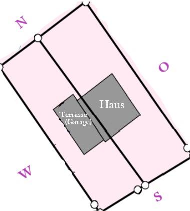Die Liegenschaftskarte des Hauses vergrößert kopieren, damit man mit den korrekten Proportionen arbeiten kann.