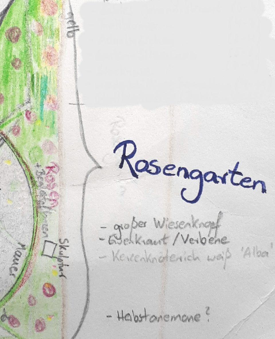 Erste Notizen für passende Pflanzen im Rosengarten, während der Gartenplanung